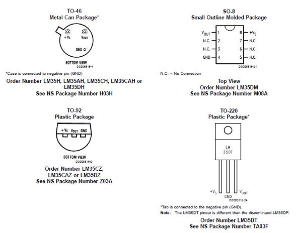 پکیج های مختلف LM35